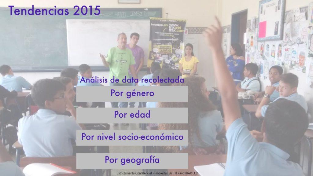 0-tendencias-millennials-2015