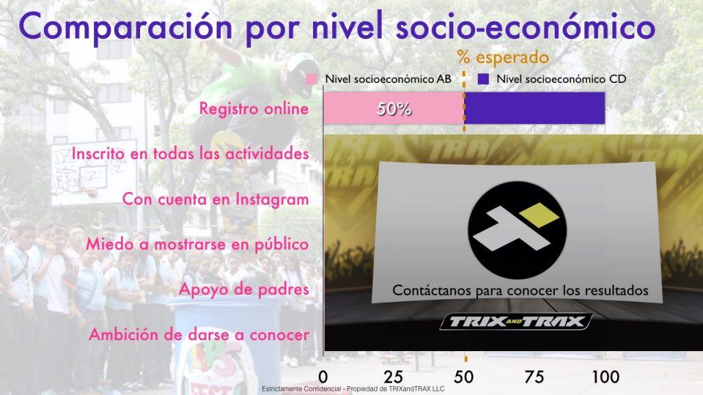 5-comparacion-nivel-socio-economico
