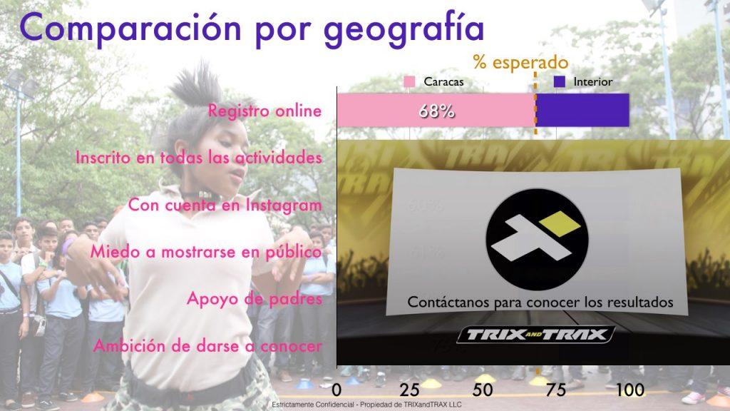 6-comparacion-geografia