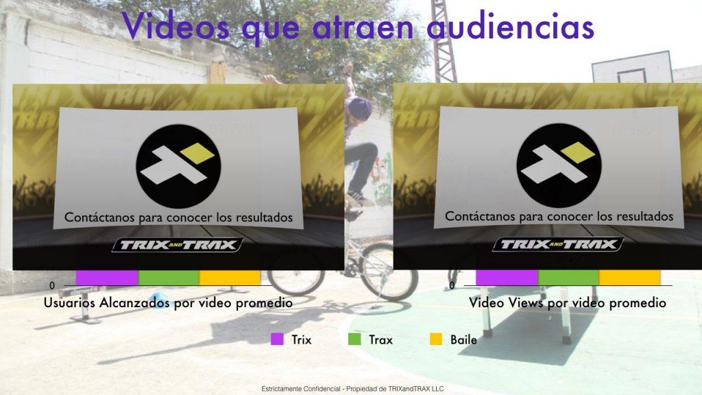 7-popularidad-de-videos