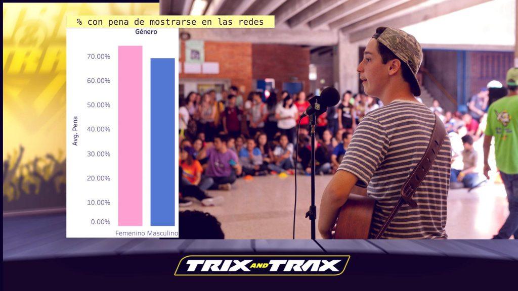 tendencias-2016-privado-017-freshblue